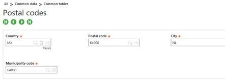 postal codes.jpg